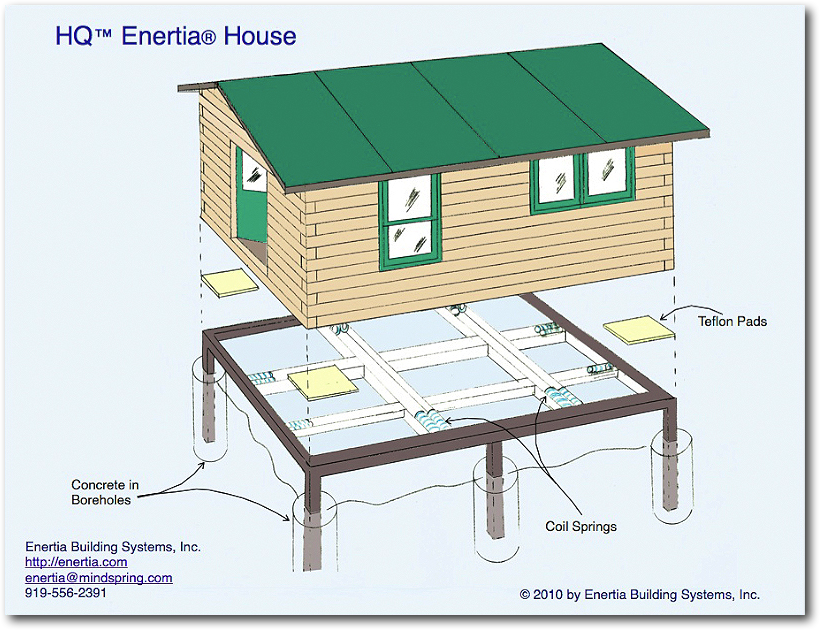 Enertia homes for earthquake zones for Earthquake resistant home designs